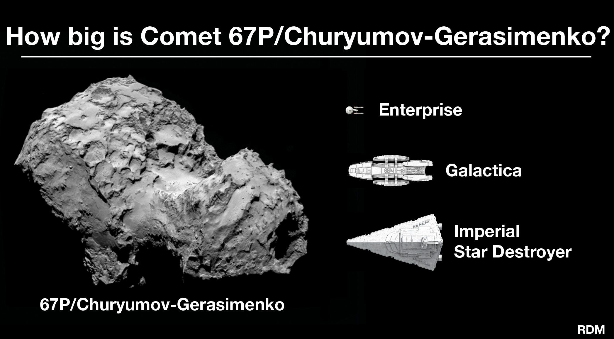 Rosetta Asteroid Size Reference (page 3) - Pics about space