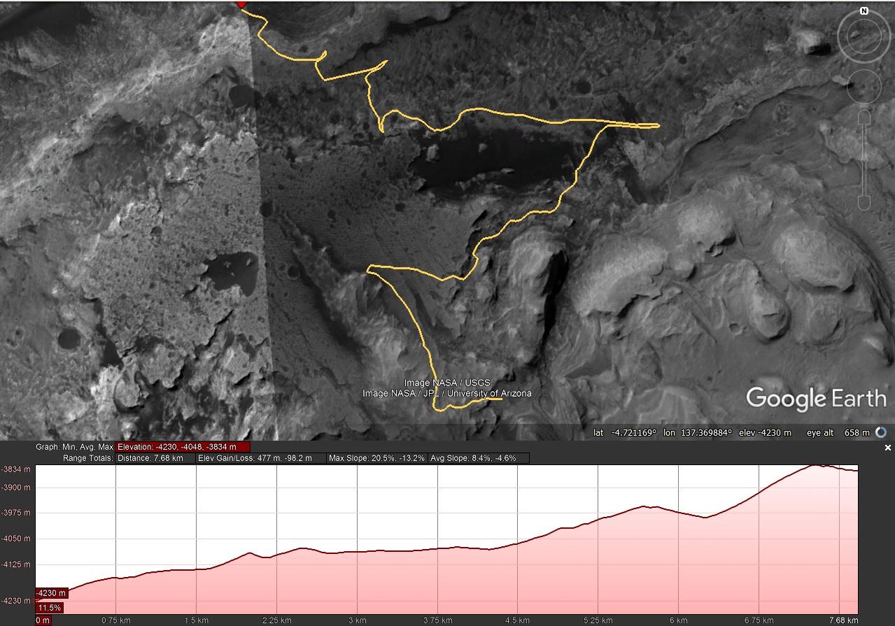 MARS: CURIOSITY u krateru  GALE Vol II. Index