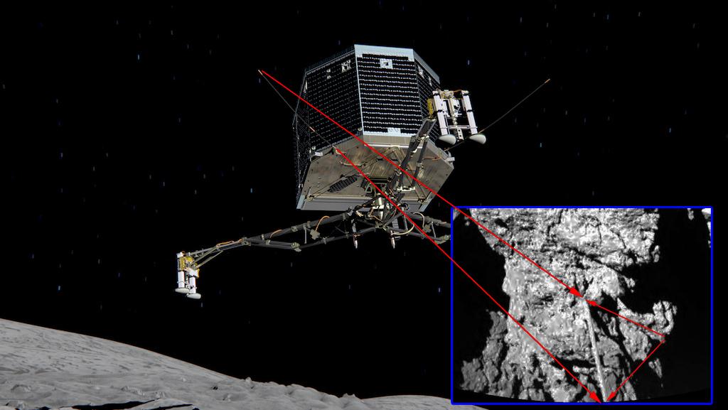 Philae: atterrissage et mission (partie 2) - Page 3 Index